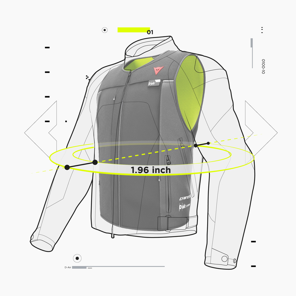 Check how much space you've got under your jacket