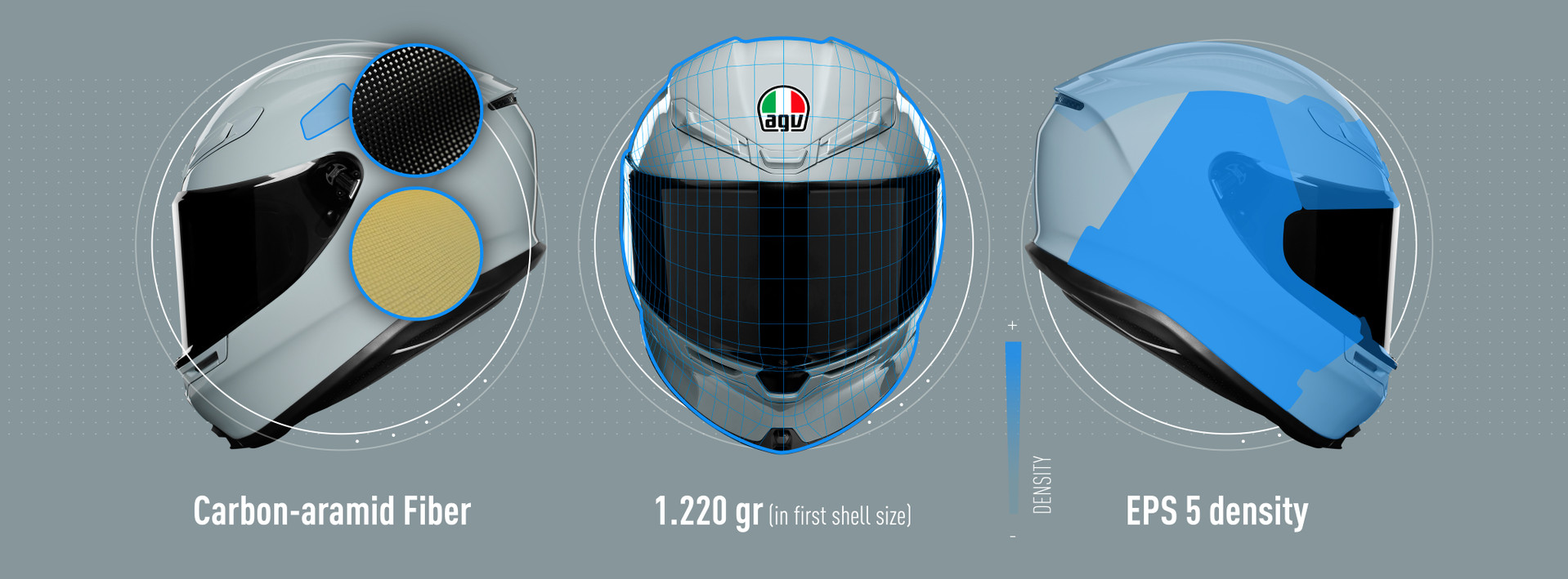 AGV K6 is 48% safer than the values required by regulation