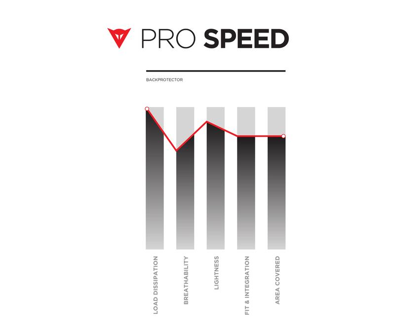 Dainese Pro Speed